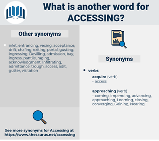 accessing, synonym accessing, another word for accessing, words like accessing, thesaurus accessing