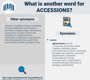 accessions, synonym accessions, another word for accessions, words like accessions, thesaurus accessions