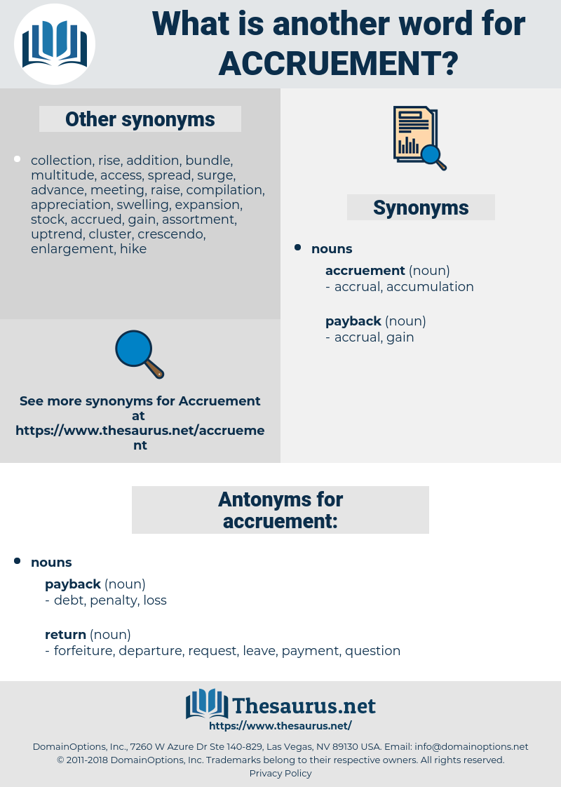 accruement, synonym accruement, another word for accruement, words like accruement, thesaurus accruement