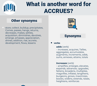 accrues, synonym accrues, another word for accrues, words like accrues, thesaurus accrues
