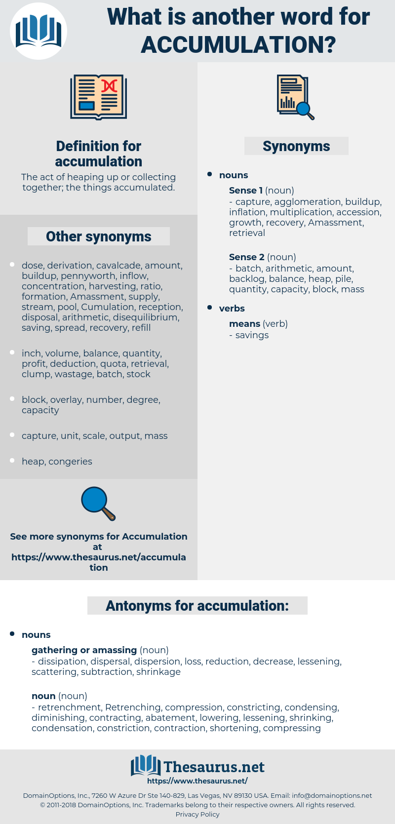 accumulation, synonym accumulation, another word for accumulation, words like accumulation, thesaurus accumulation