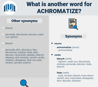 achromatize, synonym achromatize, another word for achromatize, words like achromatize, thesaurus achromatize