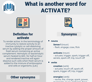 activate, synonym activate, another word for activate, words like activate, thesaurus activate