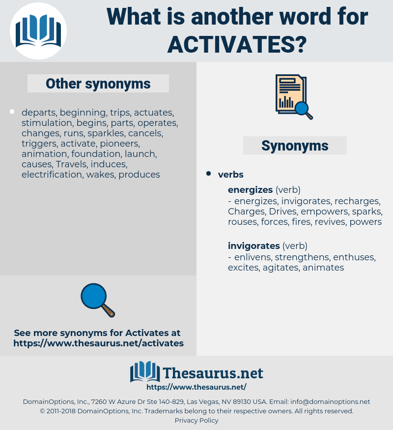activates, synonym activates, another word for activates, words like activates, thesaurus activates
