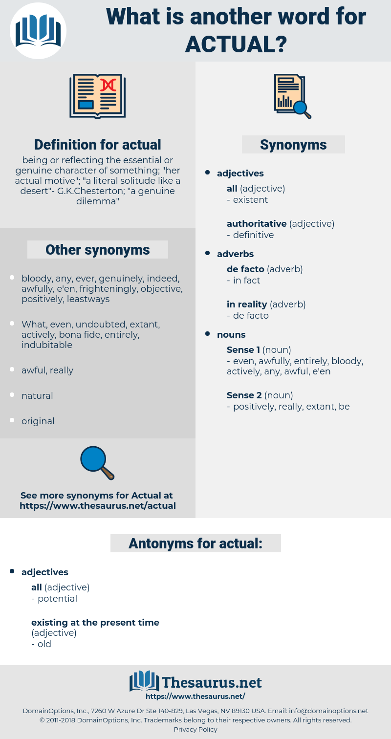 Synonyms For Actual Antonyms For Actual Thesaurus Net