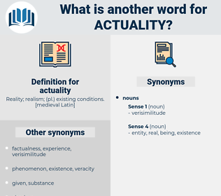 actuality, synonym actuality, another word for actuality, words like actuality, thesaurus actuality