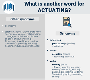 actuating, synonym actuating, another word for actuating, words like actuating, thesaurus actuating