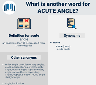 acute angle, synonym acute angle, another word for acute angle, words like acute angle, thesaurus acute angle