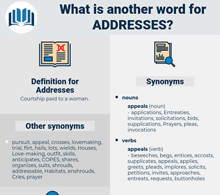 Addresses, synonym Addresses, another word for Addresses, words like Addresses, thesaurus Addresses