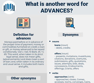 advances, synonym advances, another word for advances, words like advances, thesaurus advances