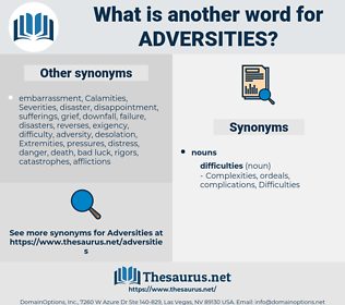 Adversities, synonym Adversities, another word for Adversities, words like Adversities, thesaurus Adversities