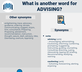Advising, synonym Advising, another word for Advising, words like Advising, thesaurus Advising