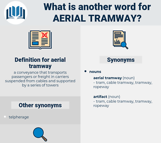 aerial tramway, synonym aerial tramway, another word for aerial tramway, words like aerial tramway, thesaurus aerial tramway