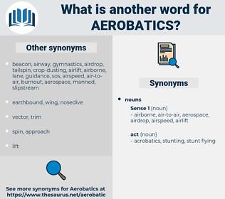 aerobatics, synonym aerobatics, another word for aerobatics, words like aerobatics, thesaurus aerobatics
