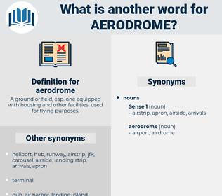 aerodrome, synonym aerodrome, another word for aerodrome, words like aerodrome, thesaurus aerodrome