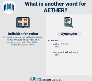aether, synonym aether, another word for aether, words like aether, thesaurus aether