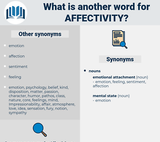 affectivity, synonym affectivity, another word for affectivity, words like affectivity, thesaurus affectivity