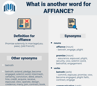 affiance, synonym affiance, another word for affiance, words like affiance, thesaurus affiance