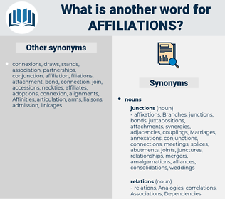 affiliations, synonym affiliations, another word for affiliations, words like affiliations, thesaurus affiliations