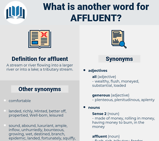 affluent, synonym affluent, another word for affluent, words like affluent, thesaurus affluent