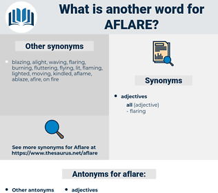 aflare, synonym aflare, another word for aflare, words like aflare, thesaurus aflare