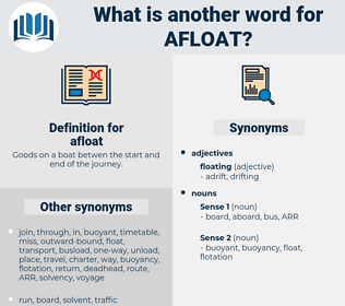afloat, synonym afloat, another word for afloat, words like afloat, thesaurus afloat