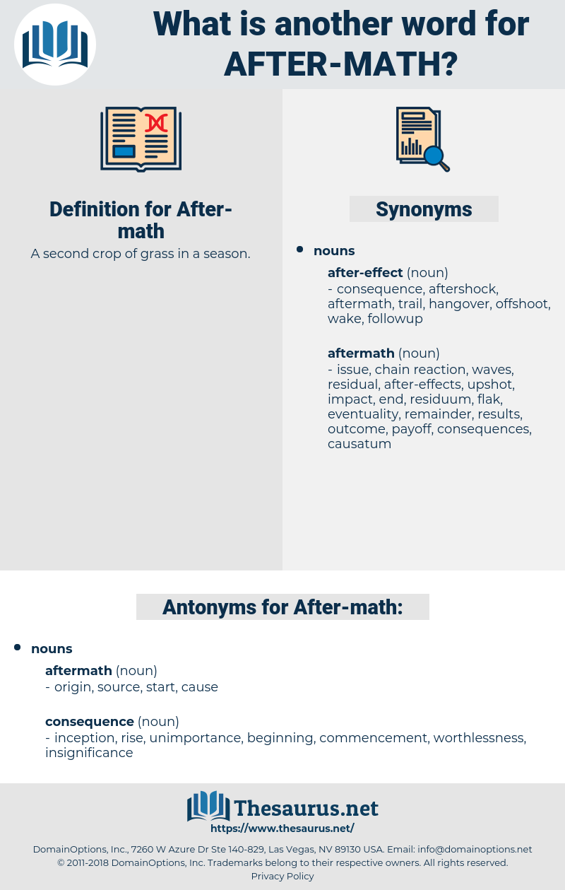 After-math, synonym After-math, another word for After-math, words like After-math, thesaurus After-math