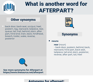 afterpart, synonym afterpart, another word for afterpart, words like afterpart, thesaurus afterpart