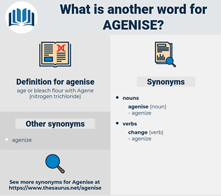 agenise, synonym agenise, another word for agenise, words like agenise, thesaurus agenise