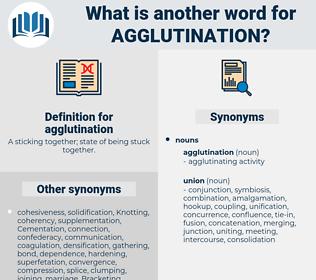 agglutination, synonym agglutination, another word for agglutination, words like agglutination, thesaurus agglutination