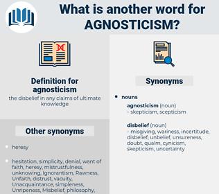 agnosticism, synonym agnosticism, another word for agnosticism, words like agnosticism, thesaurus agnosticism