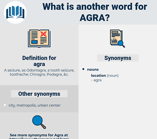 agra, synonym agra, another word for agra, words like agra, thesaurus agra