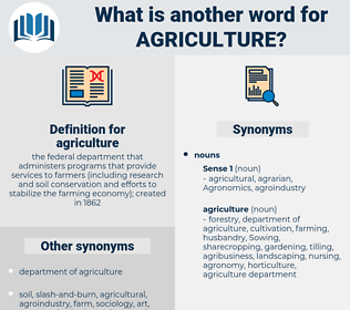 agriculture, synonym agriculture, another word for agriculture, words like agriculture, thesaurus agriculture