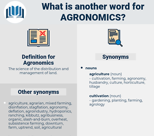 Agronomics, synonym Agronomics, another word for Agronomics, words like Agronomics, thesaurus Agronomics
