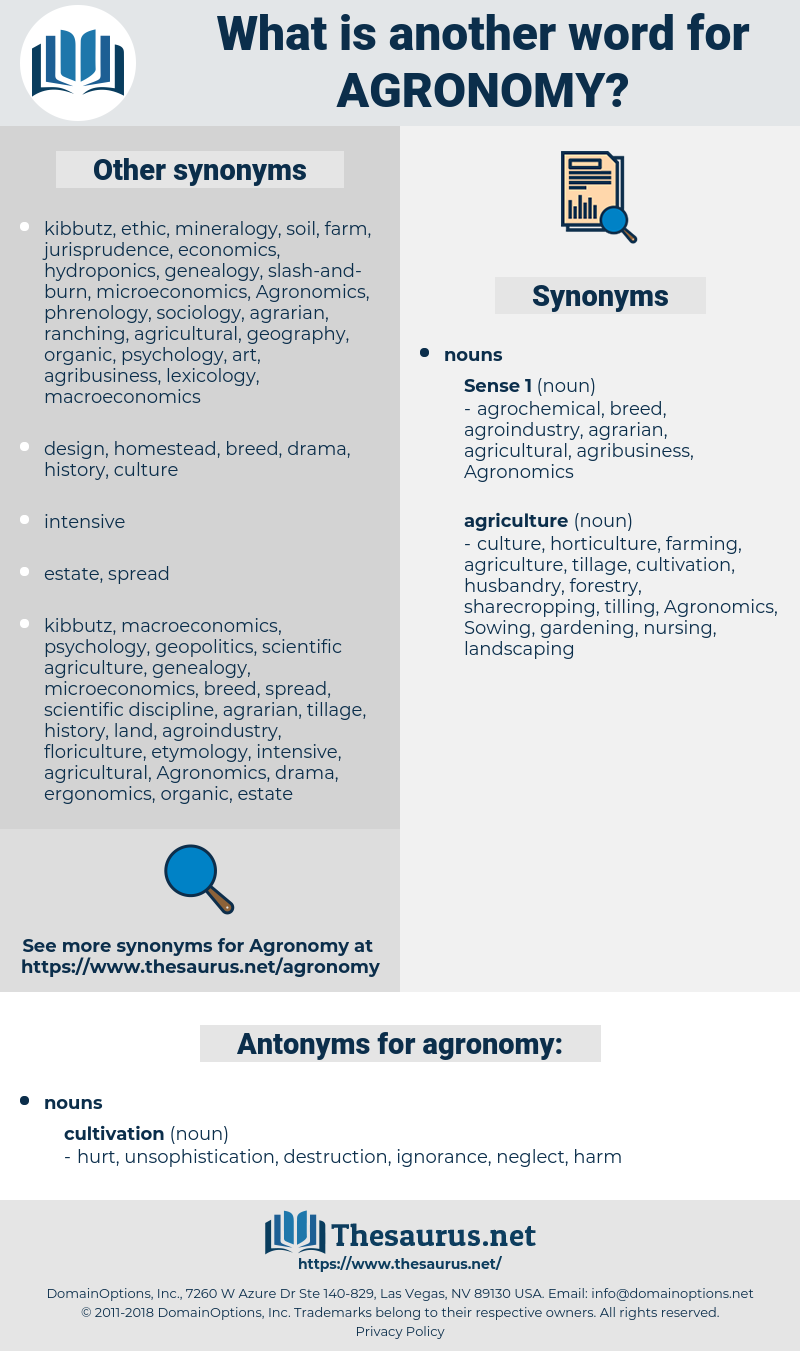 agronomy, synonym agronomy, another word for agronomy, words like agronomy, thesaurus agronomy