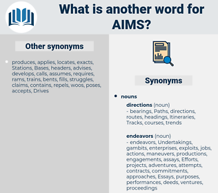 aims, synonym aims, another word for aims, words like aims, thesaurus aims