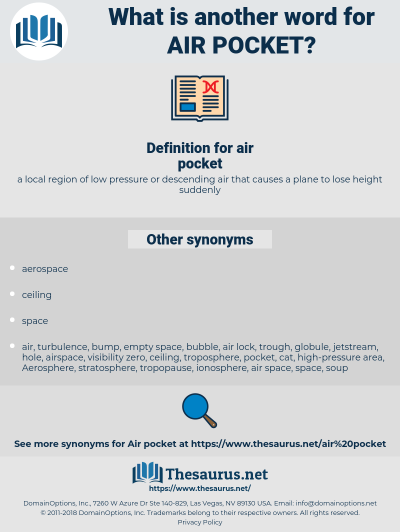 air pocket, synonym air pocket, another word for air pocket, words like air pocket, thesaurus air pocket
