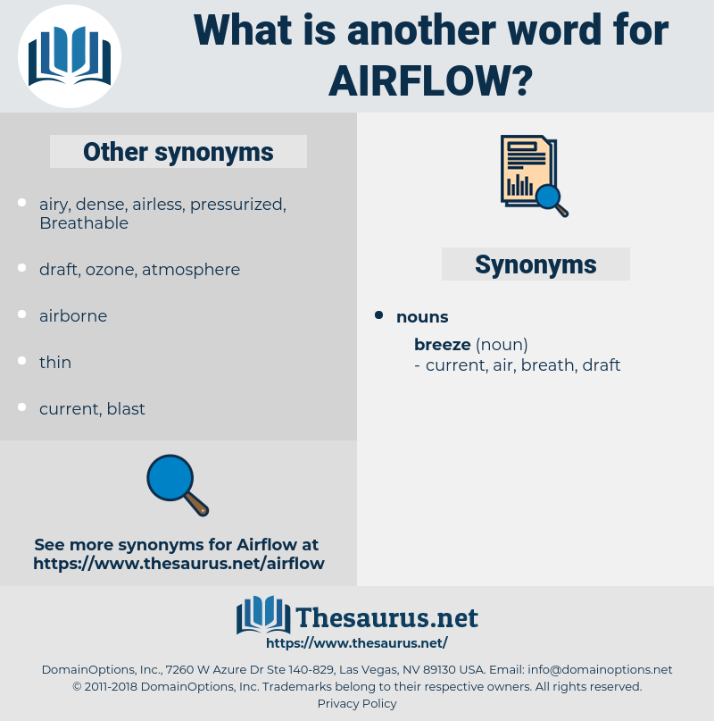 airflow, synonym airflow, another word for airflow, words like airflow, thesaurus airflow
