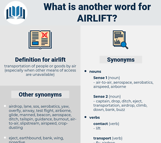 airlift, synonym airlift, another word for airlift, words like airlift, thesaurus airlift