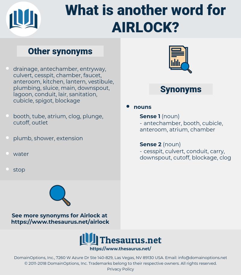 airlock, synonym airlock, another word for airlock, words like airlock, thesaurus airlock