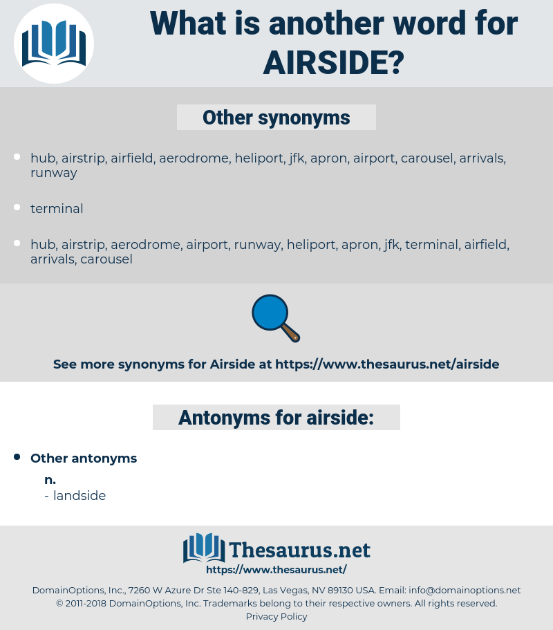 airside, synonym airside, another word for airside, words like airside, thesaurus airside