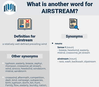 airstream, synonym airstream, another word for airstream, words like airstream, thesaurus airstream