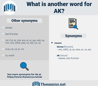 ak, synonym ak, another word for ak, words like ak, thesaurus ak