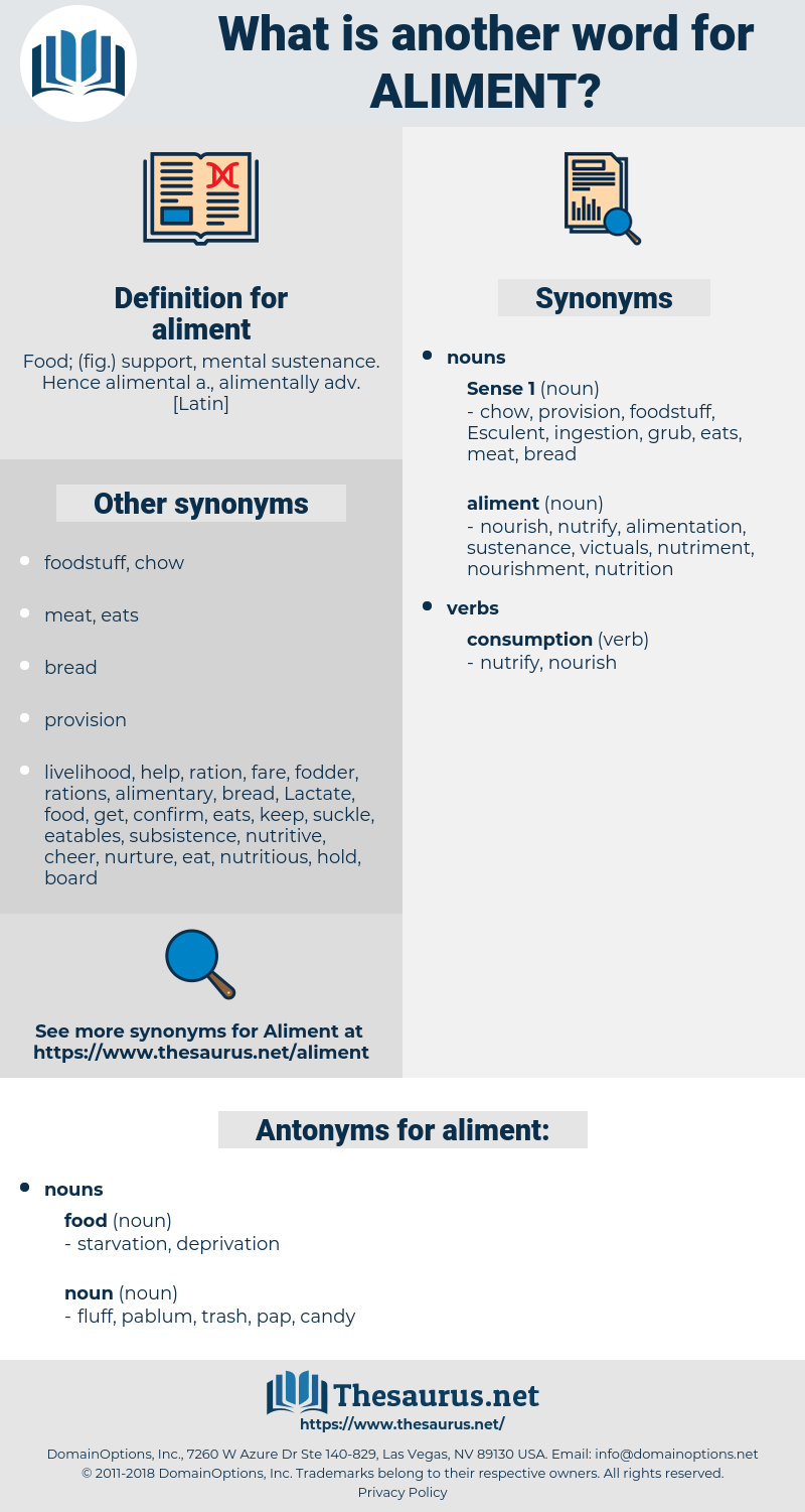 aliment, synonym aliment, another word for aliment, words like aliment, thesaurus aliment