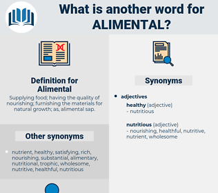 Alimental, synonym Alimental, another word for Alimental, words like Alimental, thesaurus Alimental