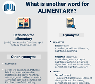 alimentary, synonym alimentary, another word for alimentary, words like alimentary, thesaurus alimentary