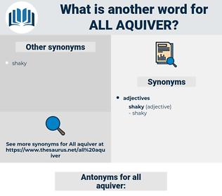 all aquiver, synonym all aquiver, another word for all aquiver, words like all aquiver, thesaurus all aquiver