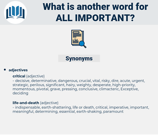 all-important, synonym all-important, another word for all-important, words like all-important, thesaurus all-important
