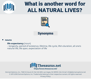 all natural lives, synonym all natural lives, another word for all natural lives, words like all natural lives, thesaurus all natural lives