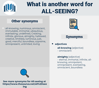 all seeing, synonym all seeing, another word for all seeing, words like all seeing, thesaurus all seeing